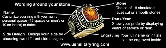 Military Rings by G.A.A. Inc. El Paso Texas